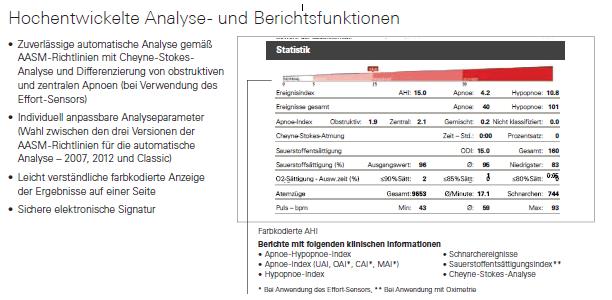 Analyse-und-Berichtfunktion