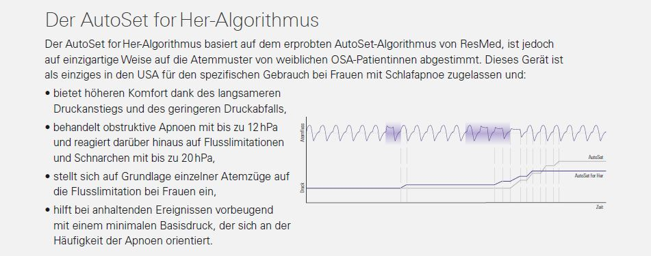 Der_for_Her_Algorythmus5a71c6f1663e5